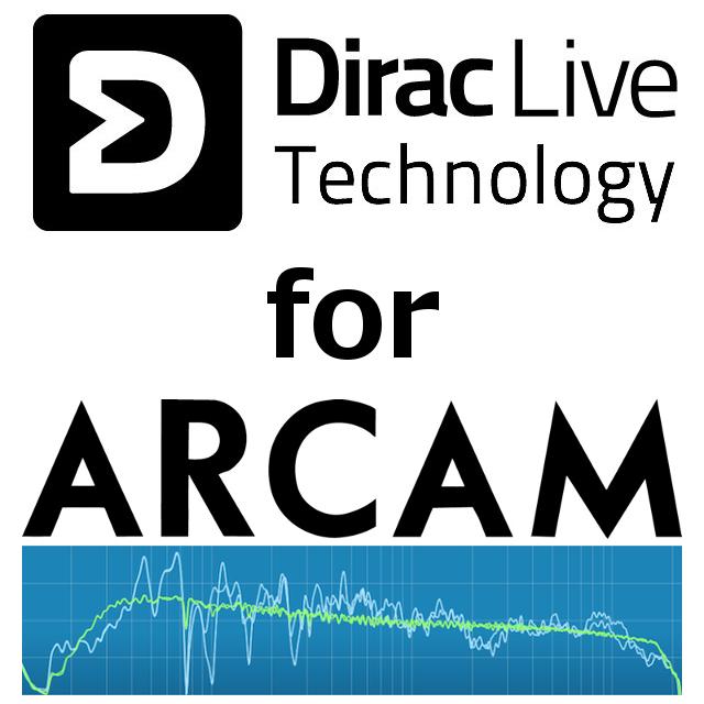 Dirac Live®
